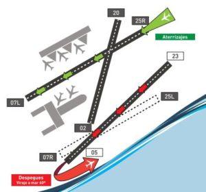 Runway 05-23 take off